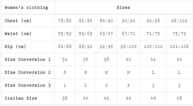 Women's clothing - sizes